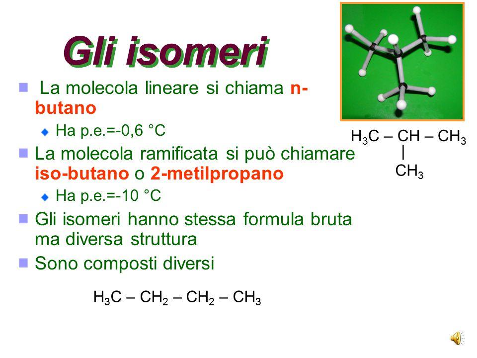 L'isomeria di catena Provate a costruire la molecola del C 4 H 10 Costruite altre molecole (sempre con 4 atomi di carbonio) modificando lo scheletro d