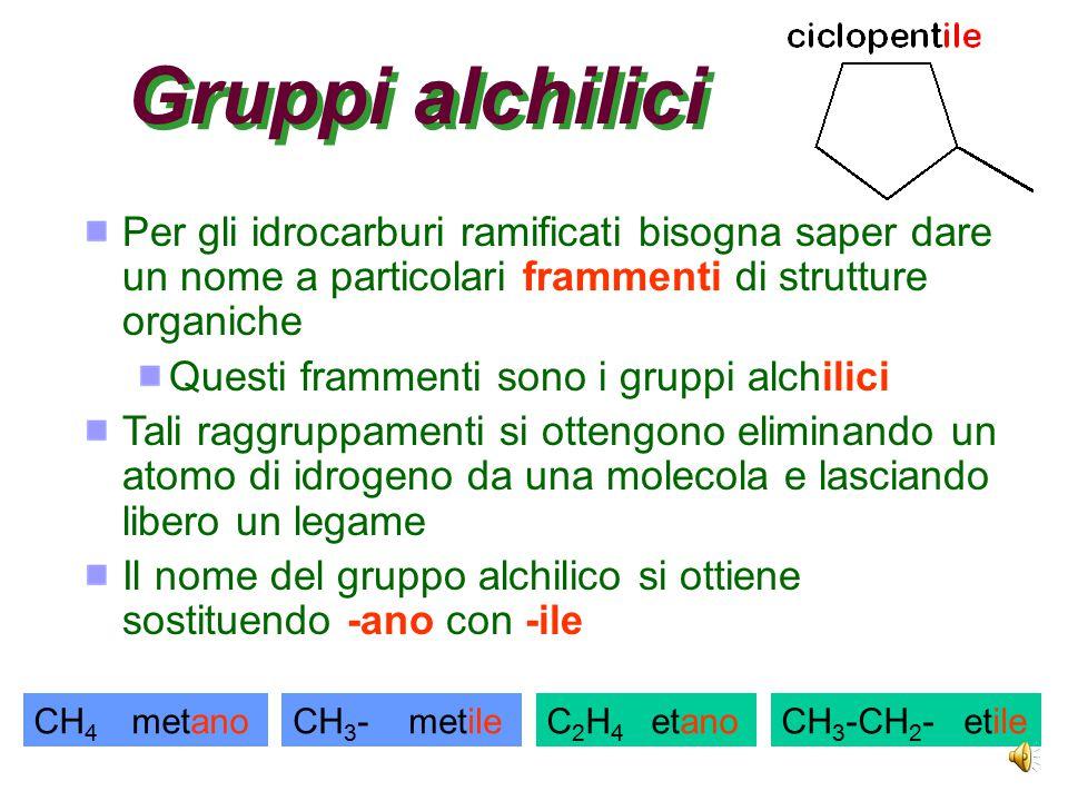 Nomenclatura La nomenclatura delle sostanze organiche è regolata dalla IUPAC I primi 4 alcani hanno nomi di fantasia Gli altri hanno nomi regolari (ch