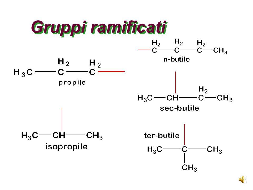 Gruppi alchilici Per gli idrocarburi ramificati bisogna saper dare un nome a particolari frammenti di strutture organiche Questi frammenti sono i grup