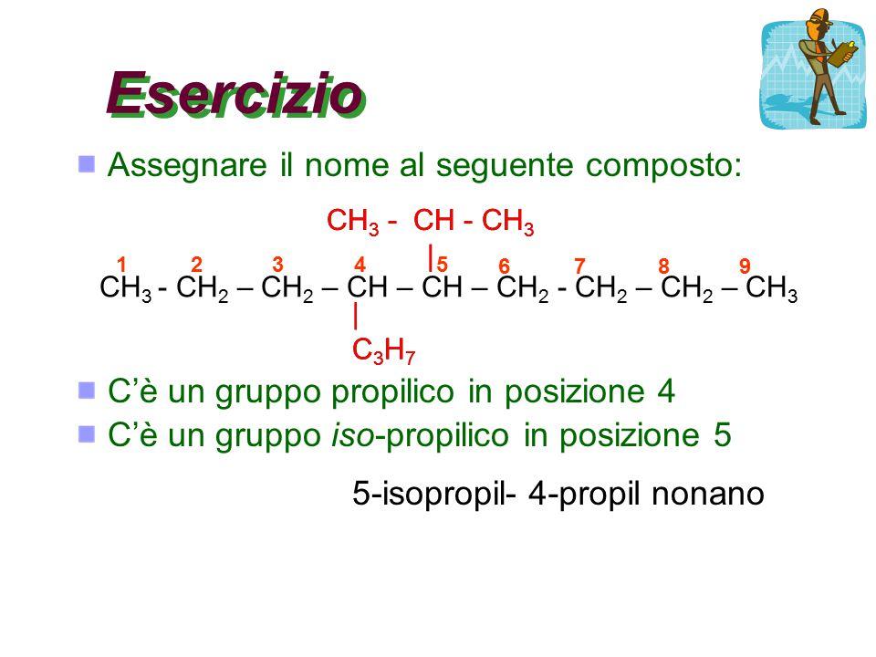 Esempio (continua) 3.Il composto quindi è un eptano (7 atomi di carbonio) CH 3 CH 2 CH – CH – CH – CH - CH 3 | CH 3 | CH 3 CH 2 CH 3 | eptano 4.Si dev