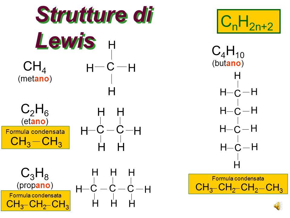 Alcani La formula generale degli alcani è C n H 2n+2 Gli atomi di carbonio sono tutti ibridati sp 3 La geometria di tutti gli atomi di carbonio è tetr