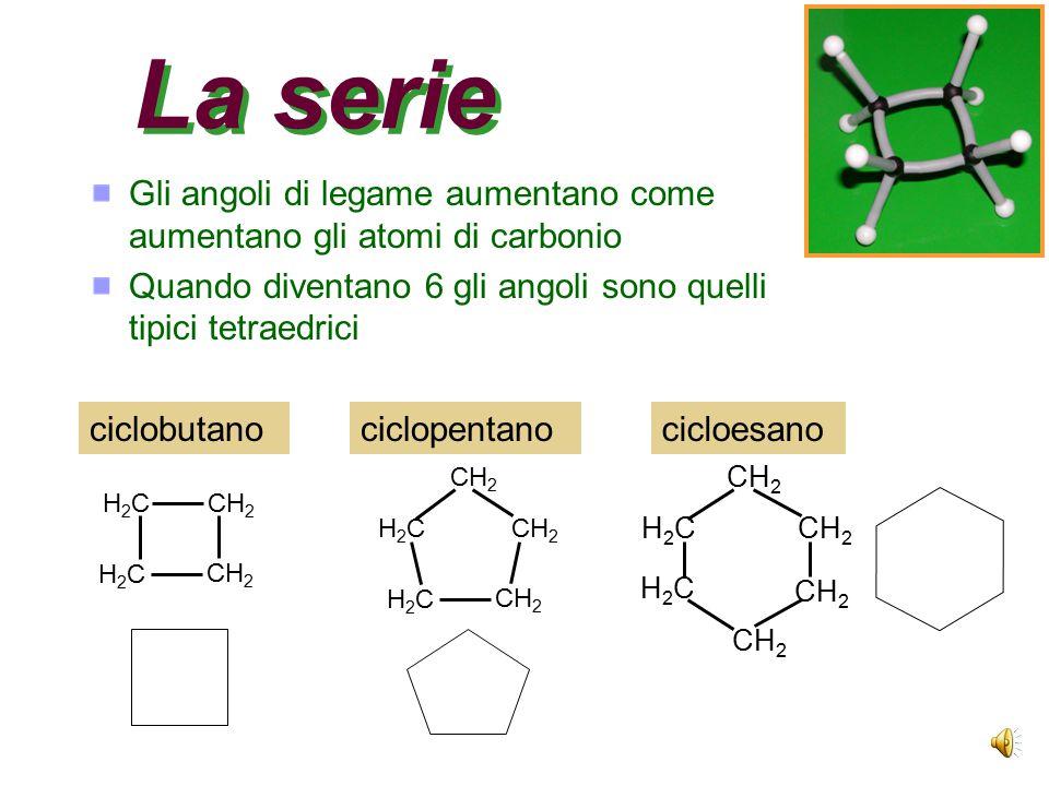 Cicloalcani La formula generale dei cicloalcani è C n H 2n Dove n =3, 4, ecc. Tutti gli atomi di carbonio sono ibridati sp 3 Tutti i legami sono di ti