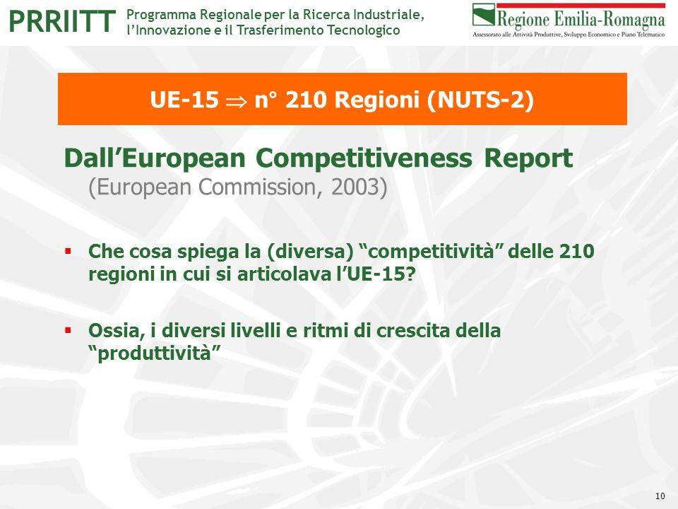Programma Regionale per la Ricerca Industriale, l'Innovazione e il Trasferimento Tecnologico PRRIITT Dall'European Competitiveness Report (European Co