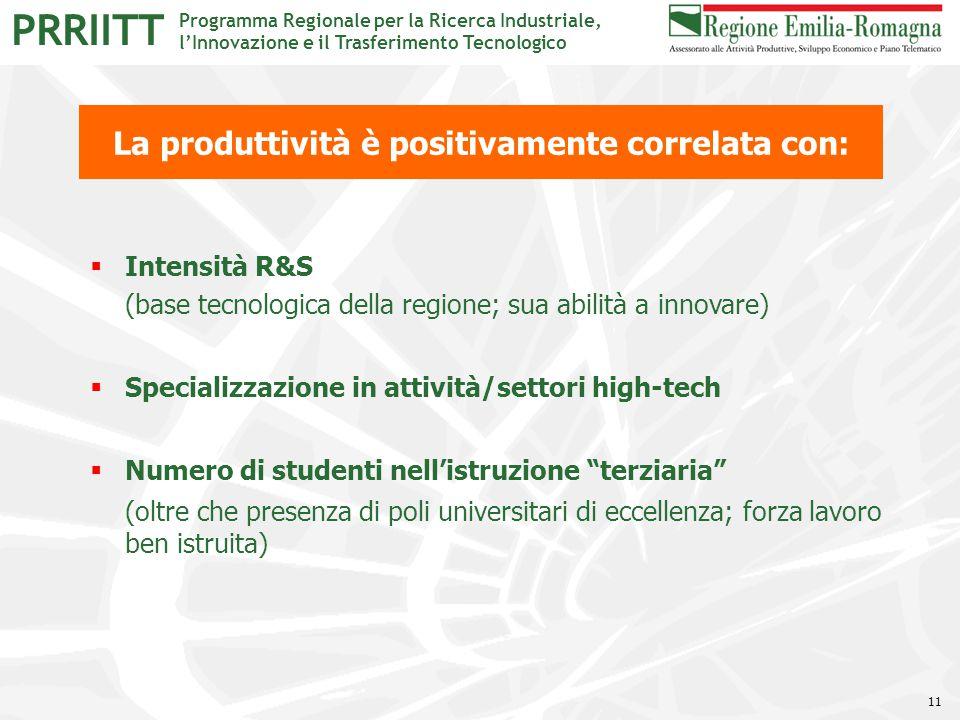Programma Regionale per la Ricerca Industriale, l'Innovazione e il Trasferimento Tecnologico PRRIITT  Intensità R&S (base tecnologica della regione;