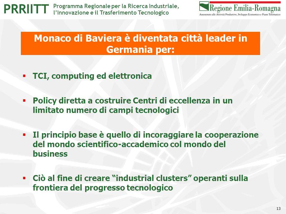 Programma Regionale per la Ricerca Industriale, l'Innovazione e il Trasferimento Tecnologico PRRIITT  TCI, computing ed elettronica  Policy diretta
