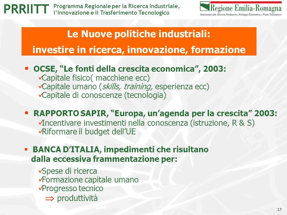 Programma Regionale per la Ricerca Industriale, l'Innovazione e il Trasferimento Tecnologico PRRIITT 17 Le Nuove politiche industriali: investire in r