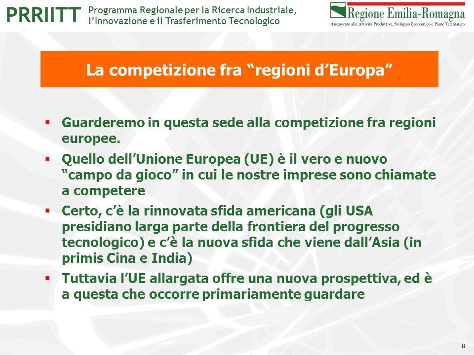 Programma Regionale per la Ricerca Industriale, l'Innovazione e il Trasferimento Tecnologico PRRIITT  Guarderemo in questa sede alla competizione fra