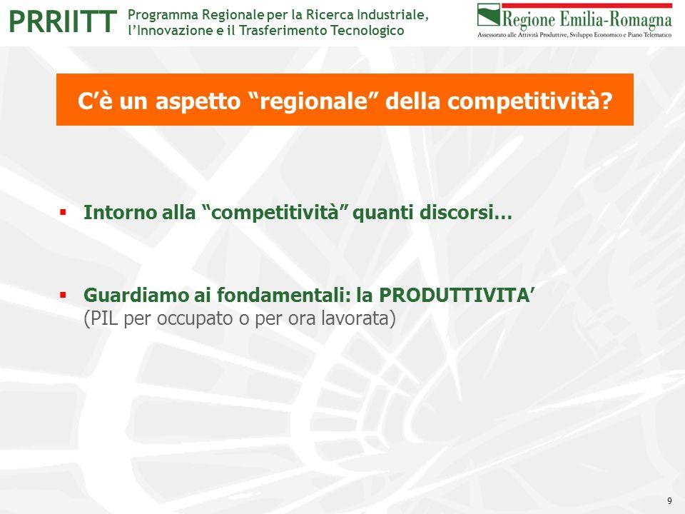 """Programma Regionale per la Ricerca Industriale, l'Innovazione e il Trasferimento Tecnologico PRRIITT  Intorno alla """"competitività"""" quanti discorsi… """