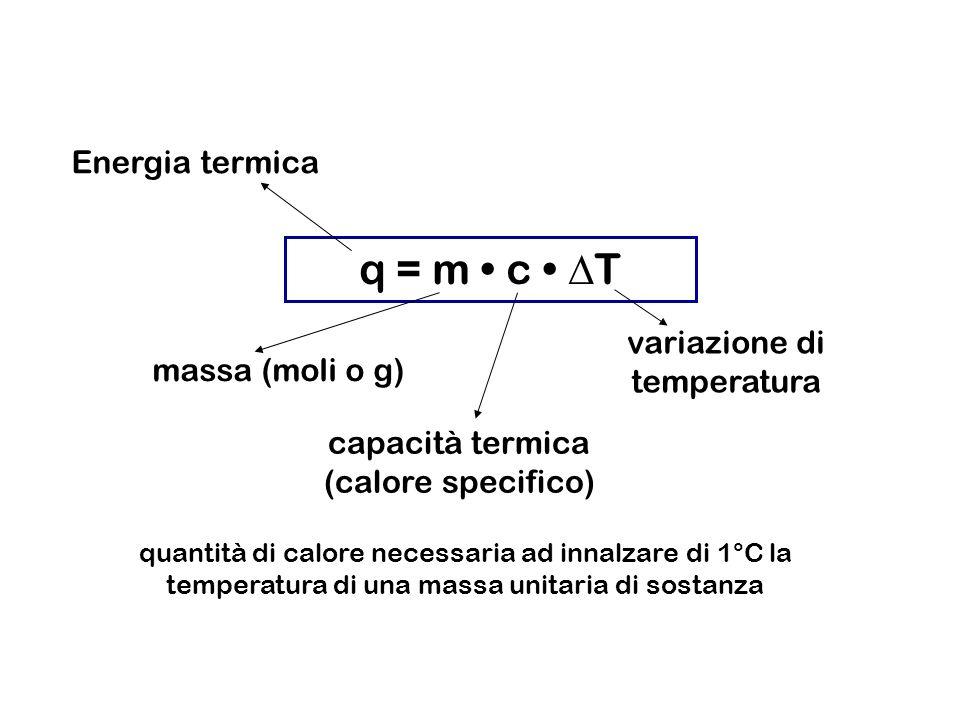 q = m c  T Energia termica massa (moli o g) capacità termica (calore specifico) variazione di temperatura quantità di calore necessaria ad innalzare