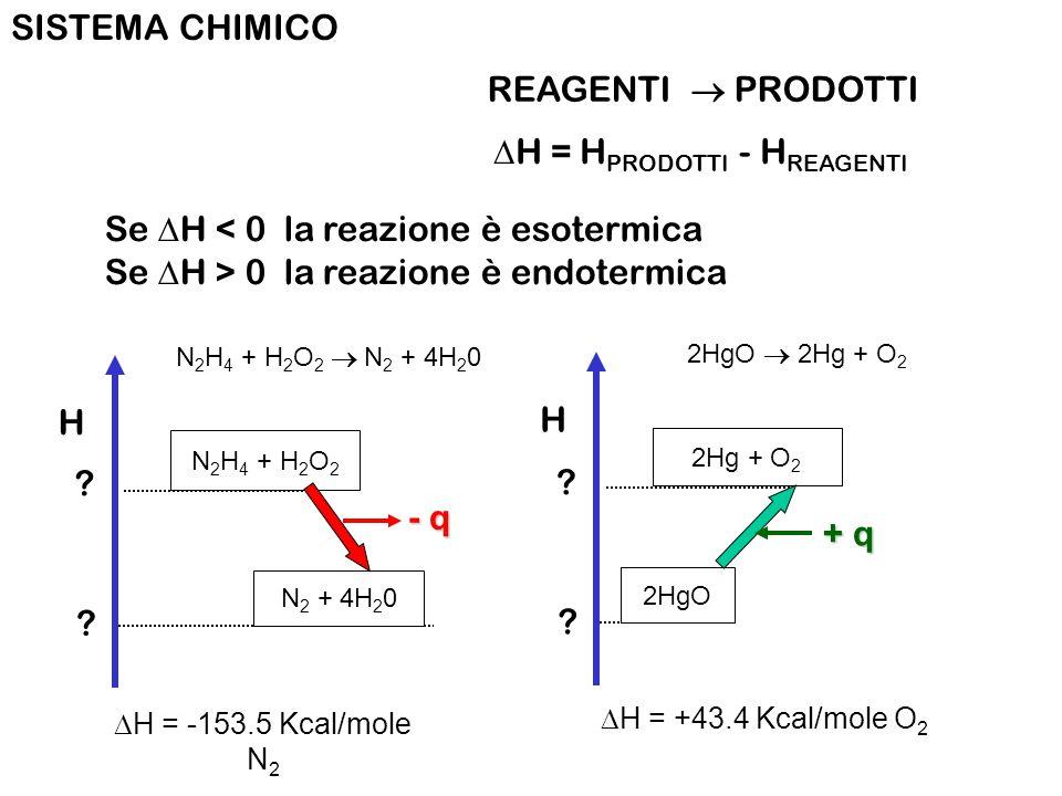 REAGENTI  PRODOTTI SISTEMA CHIMICO  H = H PRODOTTI - H REAGENTI Se  H < 0 la reazione è esotermica Se  H > 0 la reazione è endotermica H N 2 H 4 +
