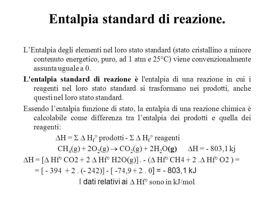 Entalpia standard di reazione. L'Entalpia degli elementi nel loro stato standard (stato cristallino a minore contenuto energetico, puro, ad 1 atm e 25