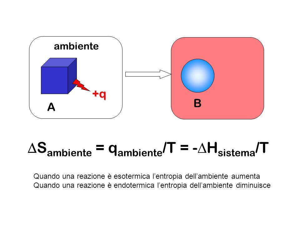 A B +q ambiente  S ambiente = q ambiente /T = -  H sistema /T Quando una reazione è esotermica l'entropia dell'ambiente aumenta Quando una reazione
