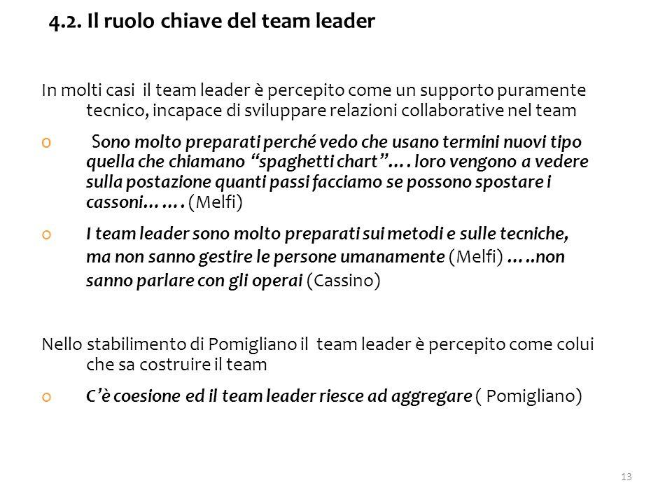 In molti casi il team leader è percepito come un supporto puramente tecnico, incapace di sviluppare relazioni collaborative nel team o S ono molto preparati perché vedo che usano termini nuovi tipo quella che chiamano spaghetti chart ….