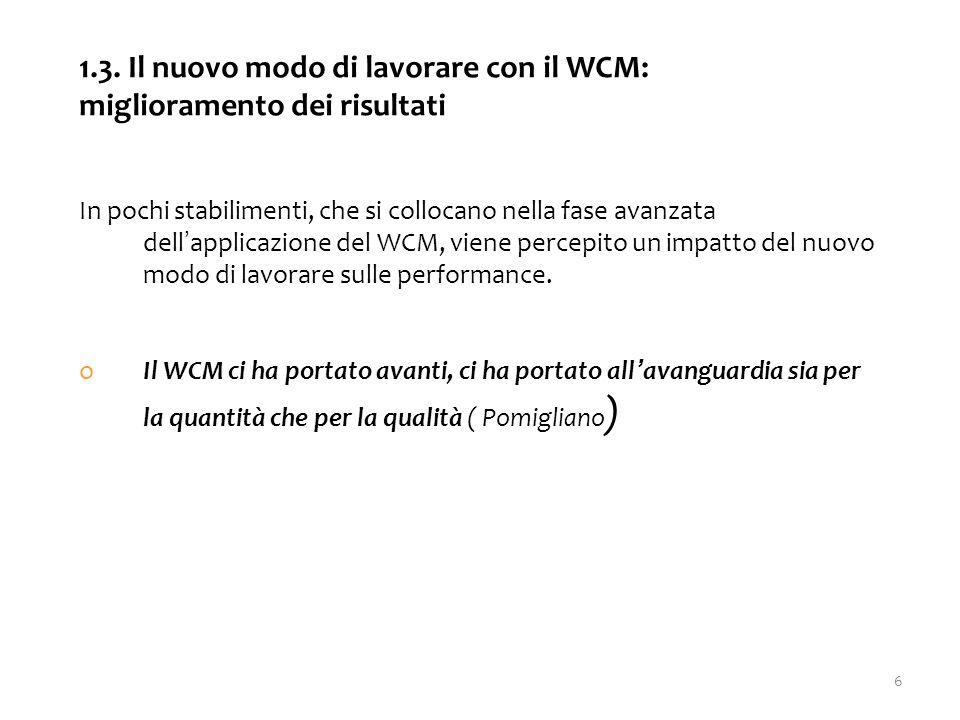 In pochi stabilimenti, che si collocano nella fase avanzata dell'applicazione del WCM, viene percepito un impatto del nuovo modo di lavorare sulle performance.