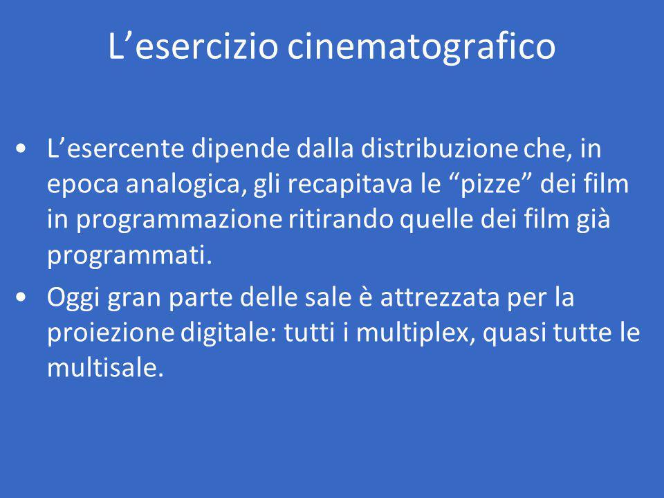 L'esercizio cinematografico L'esercente dipende dalla distribuzione che, in epoca analogica, gli recapitava le pizze dei film in programmazione ritirando quelle dei film già programmati.