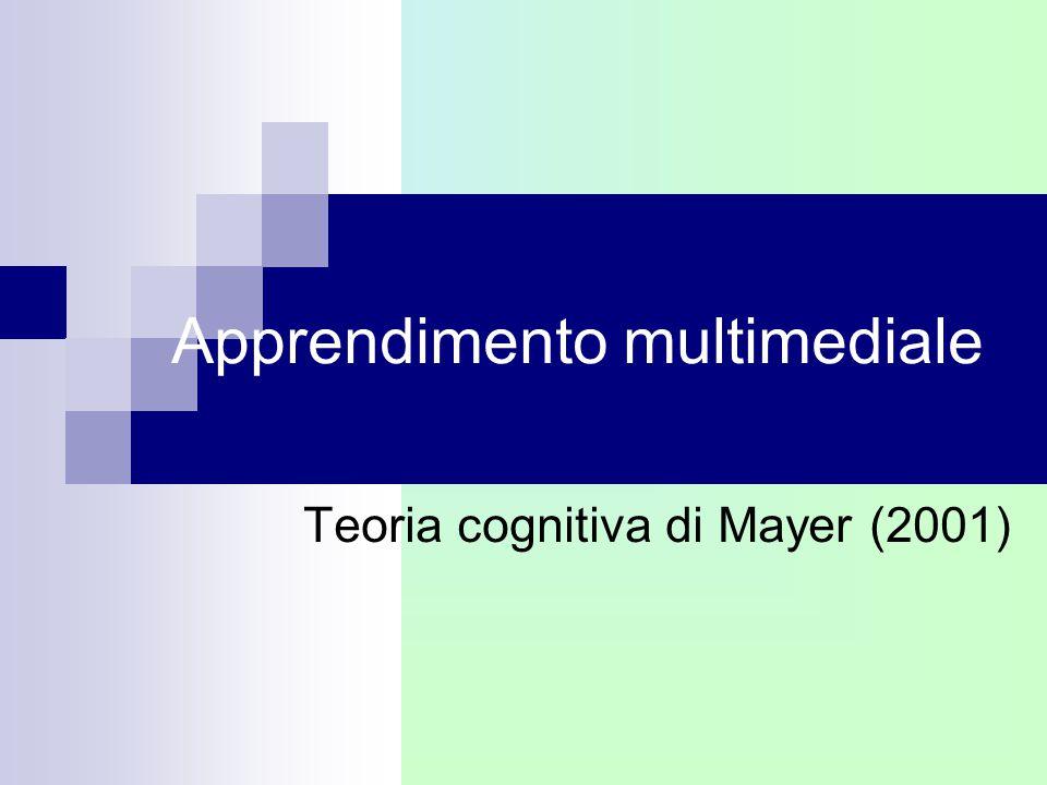 Apprendimento multimediale Teoria cognitiva di Mayer (2001)