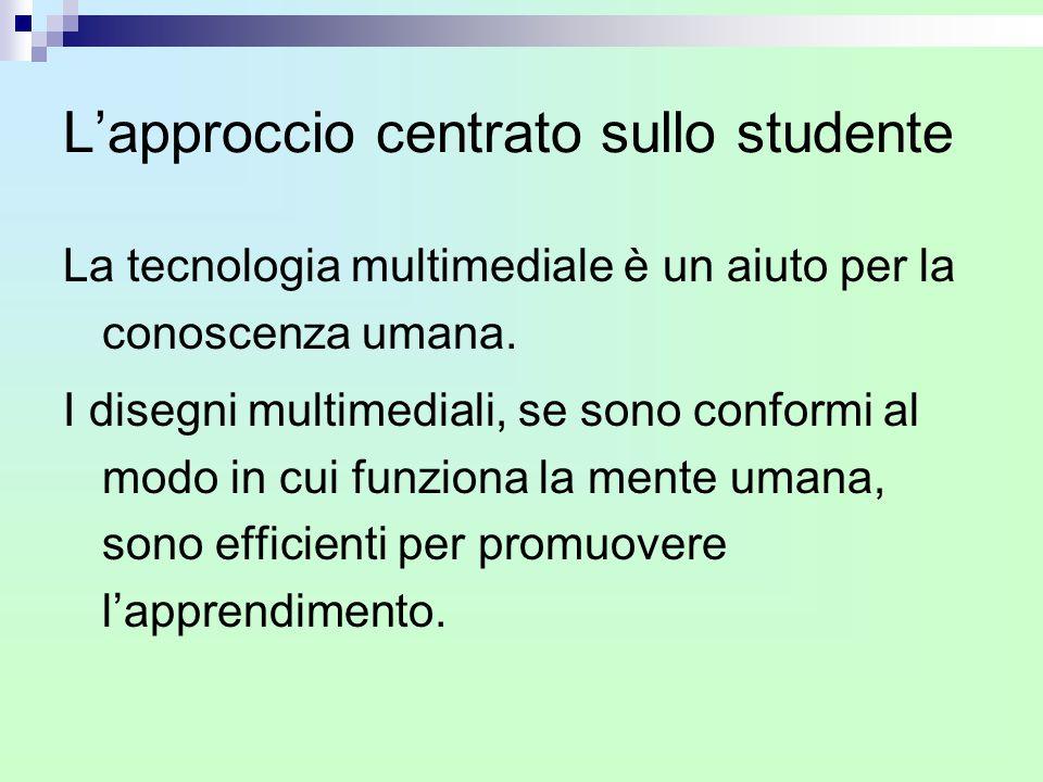L'approccio centrato sullo studente La tecnologia multimediale è un aiuto per la conoscenza umana. I disegni multimediali, se sono conformi al modo in