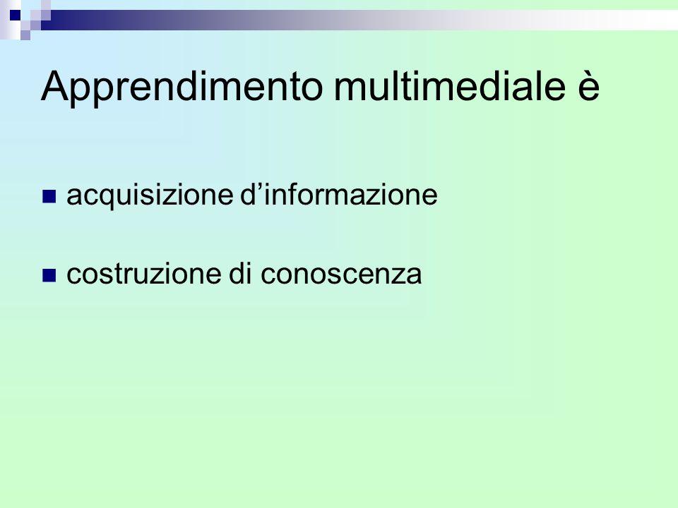 Apprendimento multimediale è acquisizione d'informazione costruzione di conoscenza