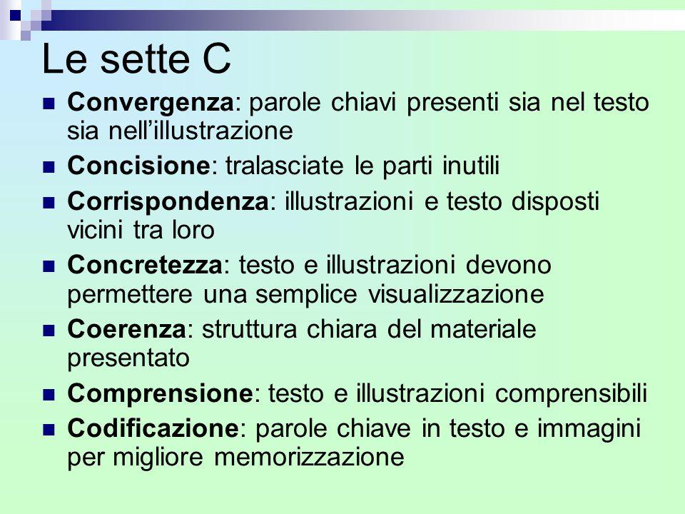 Le sette C Convergenza: parole chiavi presenti sia nel testo sia nell'illustrazione Concisione: tralasciate le parti inutili Corrispondenza: illustraz