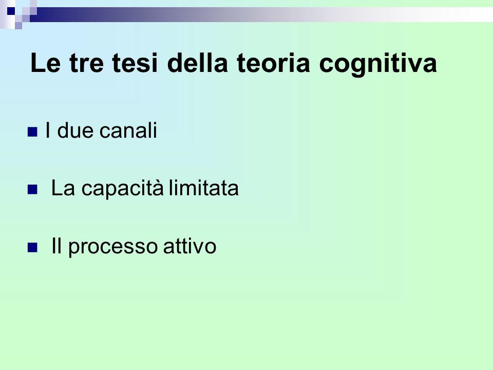 Le tre tesi della teoria cognitiva I due canali La capacità limitata Il processo attivo