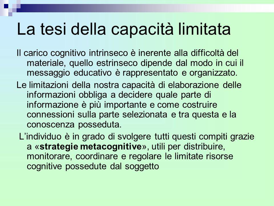 La tesi della capacità limitata Il carico cognitivo intrinseco è inerente alla difficoltà del materiale, quello estrinseco dipende dal modo in cui il