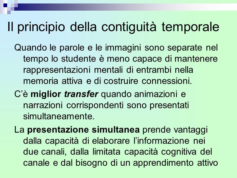 Il principio della contiguità temporale Quando le parole e le immagini sono separate nel tempo lo studente è meno capace di mantenere rappresentazioni