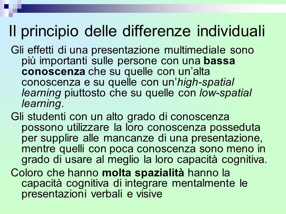 Il principio delle differenze individuali Gli effetti di una presentazione multimediale sono più importanti sulle persone con una bassa conoscenza che