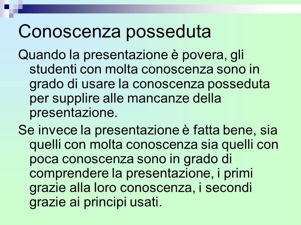 Conoscenza posseduta Quando la presentazione è povera, gli studenti con molta conoscenza sono in grado di usare la conoscenza posseduta per supplire a