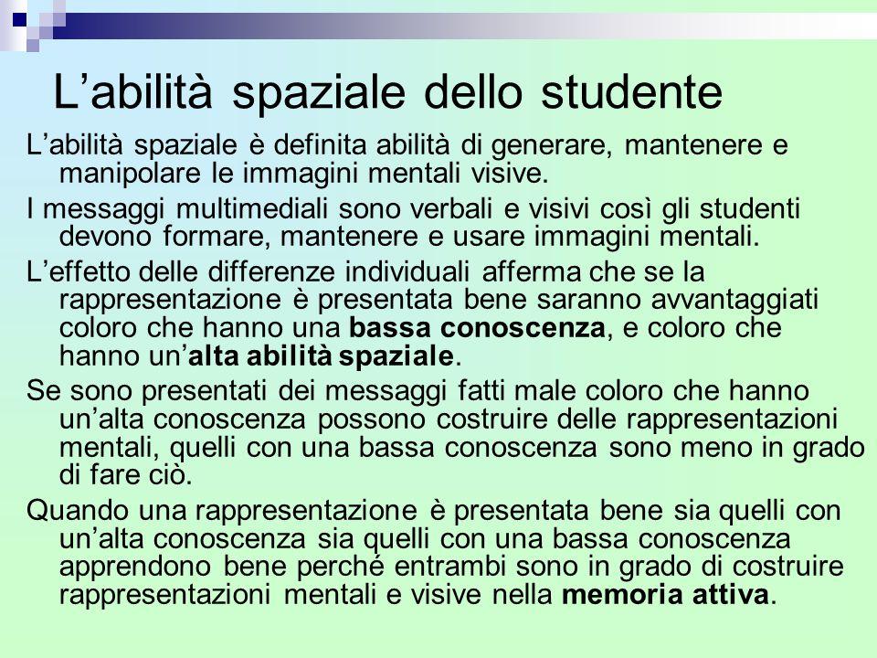 L'abilità spaziale dello studente L'abilità spaziale è definita abilità di generare, mantenere e manipolare le immagini mentali visive. I messaggi mul