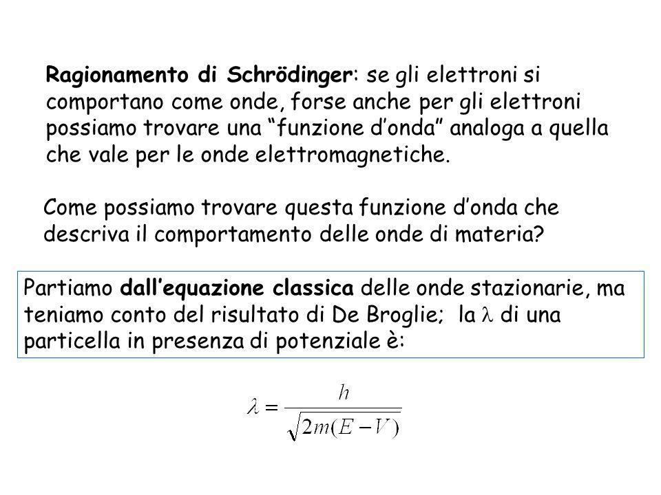 Ragionamento di Schrödinger: se gli elettroni si comportano come onde, forse anche per gli elettroni possiamo trovare una funzione d'onda analoga a quella che vale per le onde elettromagnetiche.