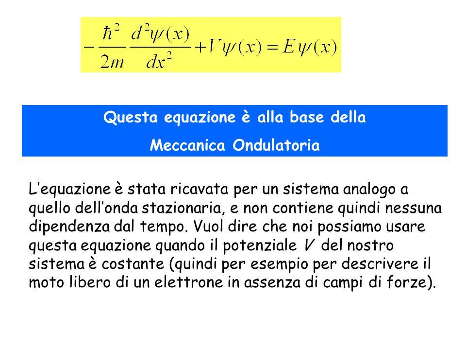 L'equazione è stata ricavata per un sistema analogo a quello dell'onda stazionaria, e non contiene quindi nessuna dipendenza dal tempo.