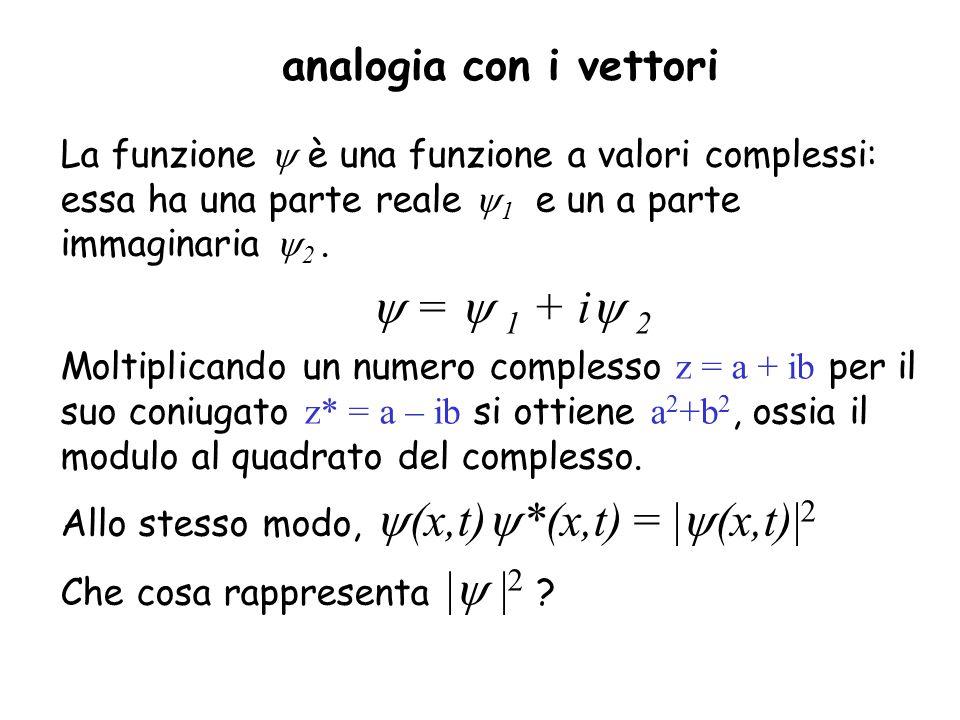 analogia con i vettori La funzione  è una funzione a valori complessi: essa ha una parte reale  1 e un a parte immaginaria  2.