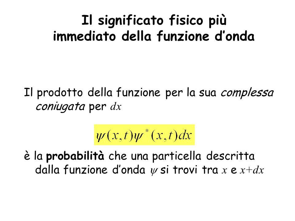 Il prodotto della funzione per la sua complessa coniugata per dx è la probabilità che una particella descritta dalla funzione d'onda  si trovi tra x e x+dx Il significato fisico più immediato della funzione d'onda