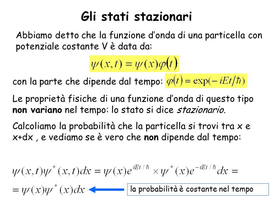 Gli stati stazionari Abbiamo detto che la funzione d'onda di una particella con potenziale costante V è data da: con la parte che dipende dal tempo: Le proprietà fisiche di una funzione d'onda di questo tipo non variano nel tempo: lo stato si dice stazionario.