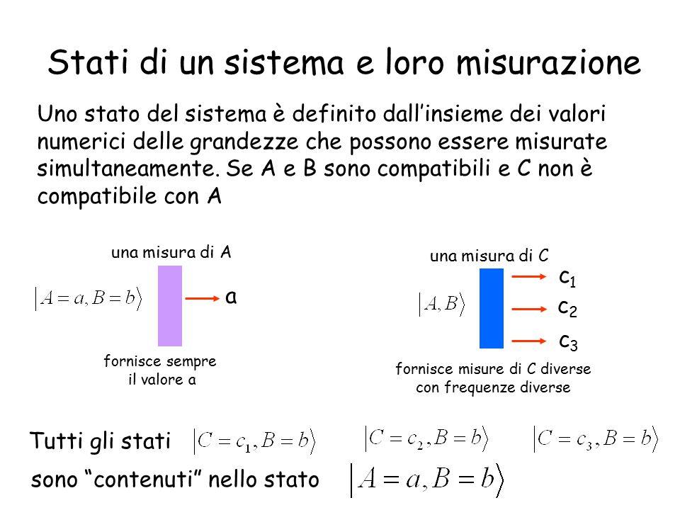 Stati di un sistema e loro misurazione Uno stato del sistema è definito dall'insieme dei valori numerici delle grandezze che possono essere misurate simultaneamente.