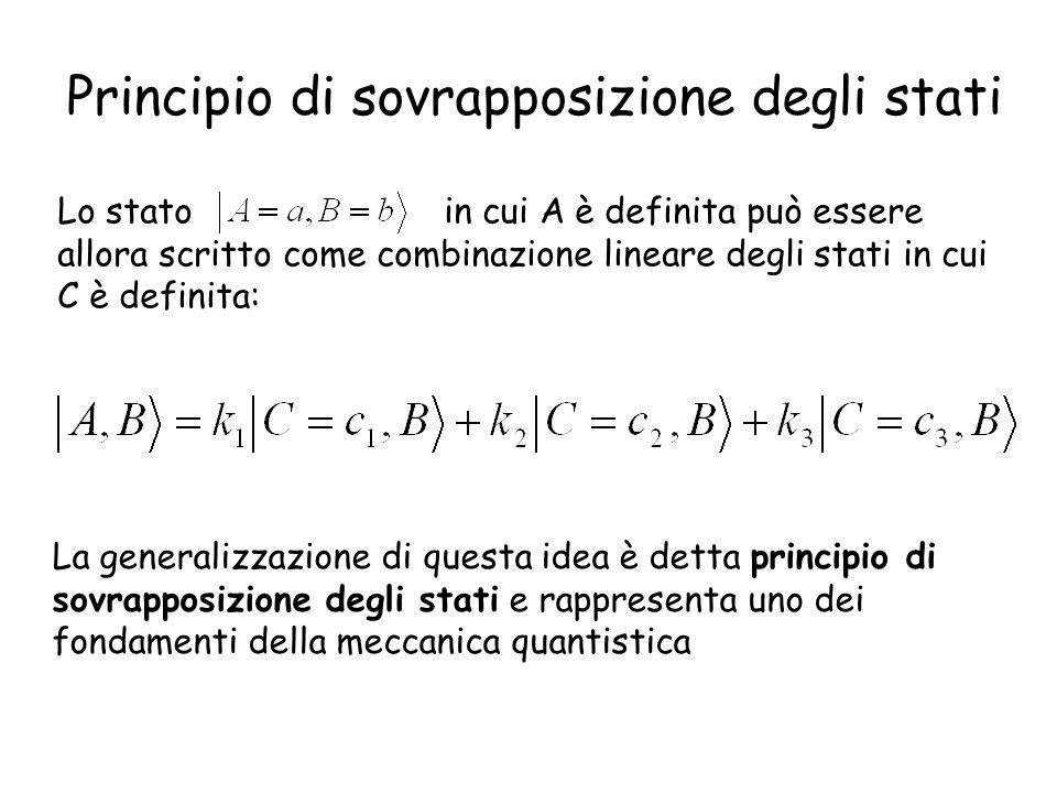 Principio di sovrapposizione degli stati Lo stato in cui A è definita può essere allora scritto come combinazione lineare degli stati in cui C è definita: La generalizzazione di questa idea è detta principio di sovrapposizione degli stati e rappresenta uno dei fondamenti della meccanica quantistica