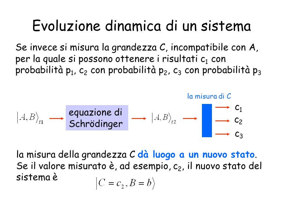 Evoluzione dinamica di un sistema Se invece si misura la grandezza C, incompatibile con A, per la quale si possono ottenere i risultati c 1 con probabilità p 1, c 2 con probabilità p 2, c 3 con probabilità p 3 equazione di Schrödinger la misura di C c2c2 c3c3 c1c1 la misura della grandezza C dà luogo a un nuovo stato.