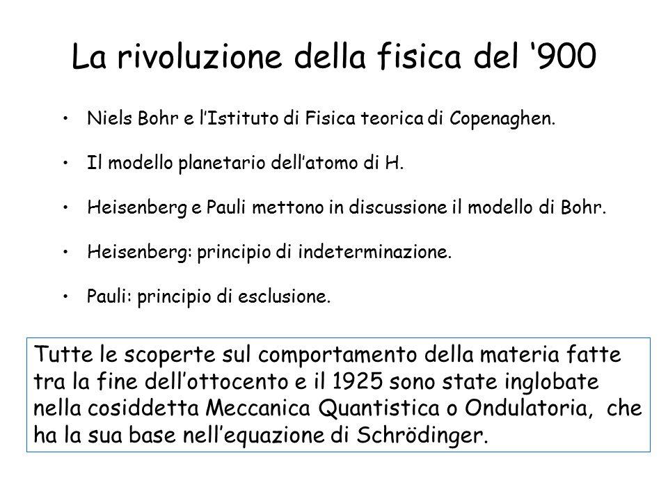 La rivoluzione della fisica del '900 Niels Bohr e l'Istituto di Fisica teorica di Copenaghen.