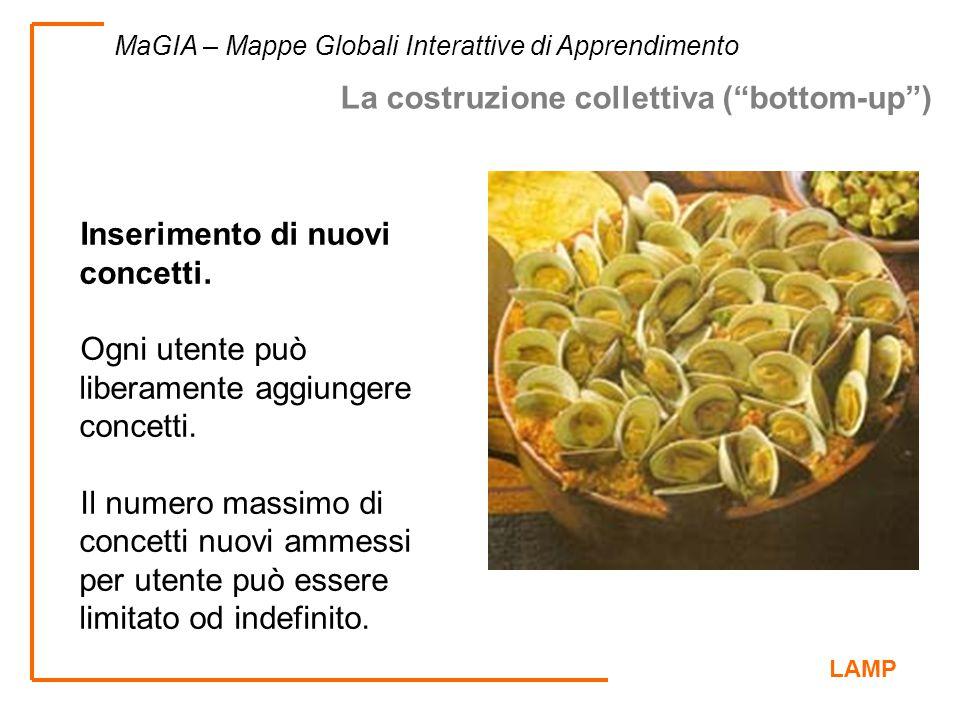 """LAMP MaGIA – Mappe Globali Interattive di Apprendimento La costruzione collettiva (""""bottom-up"""") Inserimento di nuovi concetti. Ogni utente può liberam"""