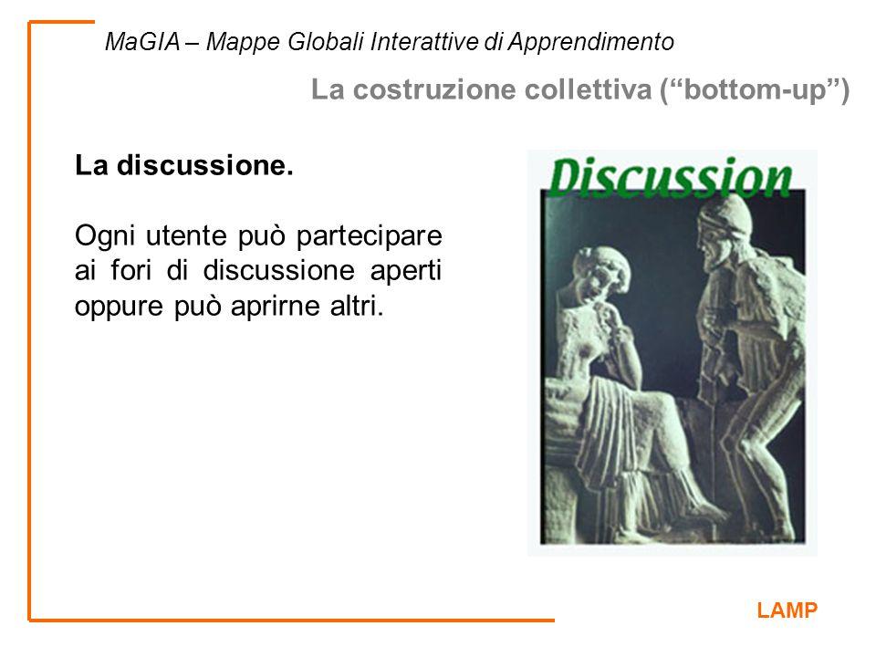 LAMP MaGIA – Mappe Globali Interattive di Apprendimento La discussione. Ogni utente può partecipare ai fori di discussione aperti oppure può aprirne a