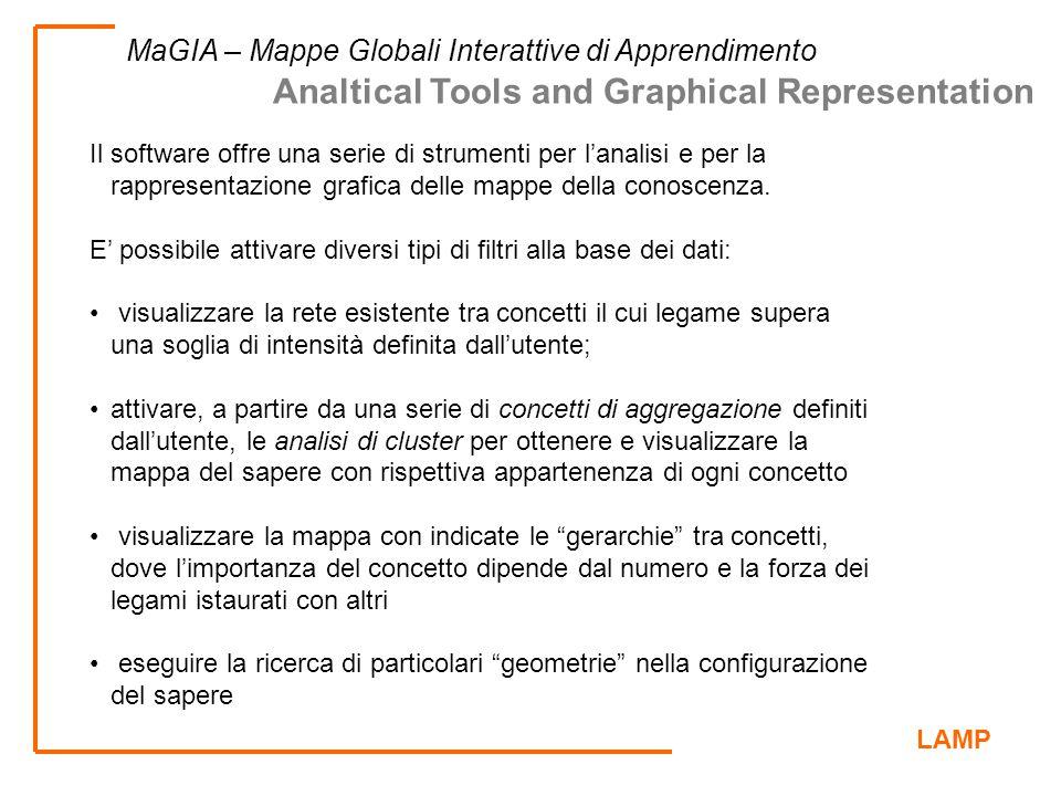 LAMP MaGIA – Mappe Globali Interattive di Apprendimento Analtical Tools and Graphical Representation Il software offre una serie di strumenti per l'an