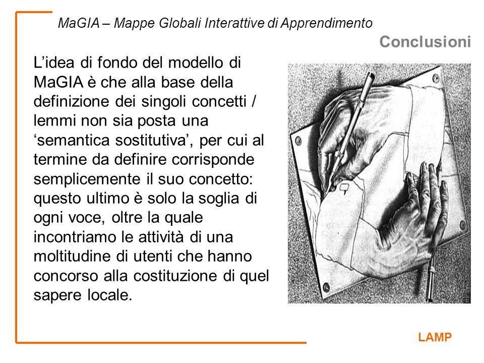 LAMP MaGIA – Mappe Globali Interattive di Apprendimento Conclusioni L'idea di fondo del modello di MaGIA è che alla base della definizione dei singoli