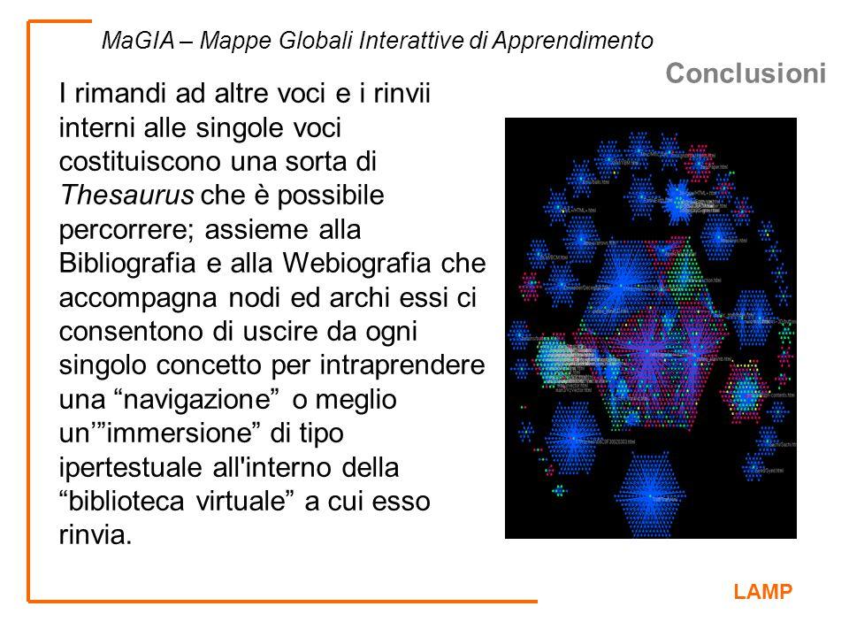 LAMP MaGIA – Mappe Globali Interattive di Apprendimento I rimandi ad altre voci e i rinvii interni alle singole voci costituiscono una sorta di Thesau