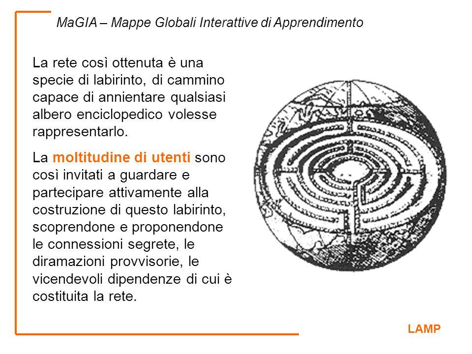 LAMP MaGIA – Mappe Globali Interattive di Apprendimento La rete così ottenuta è una specie di labirinto, di cammino capace di annientare qualsiasi alb