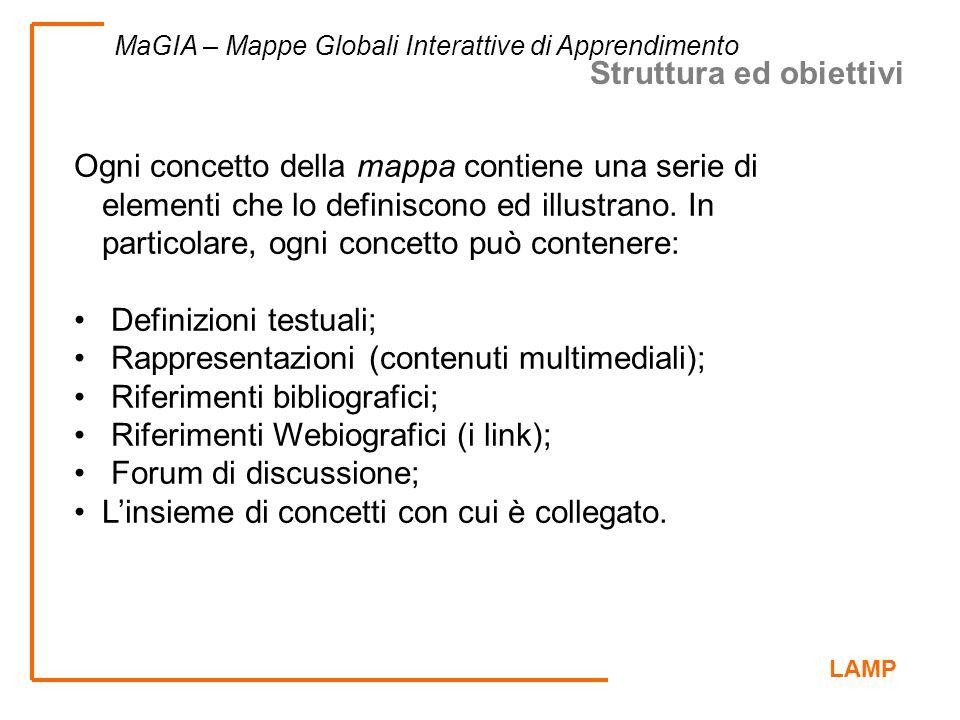LAMP MaGIA – Mappe Globali Interattive di Apprendimento Struttura ed obiettivi Ogni concetto della mappa contiene una serie di elementi che lo definis