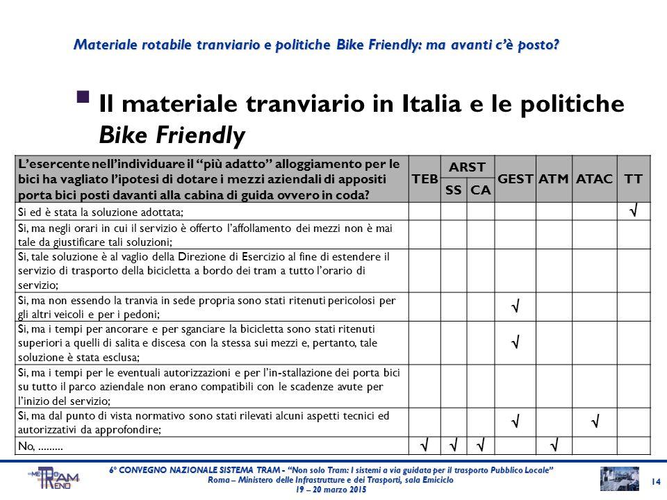 """ Il materiale tranviario in Italia e le politiche Bike Friendly 14 6° CONVEGNO NAZIONALE SISTEMA TRAM - """"Non solo Tram: I sistemi a via guidata per i"""