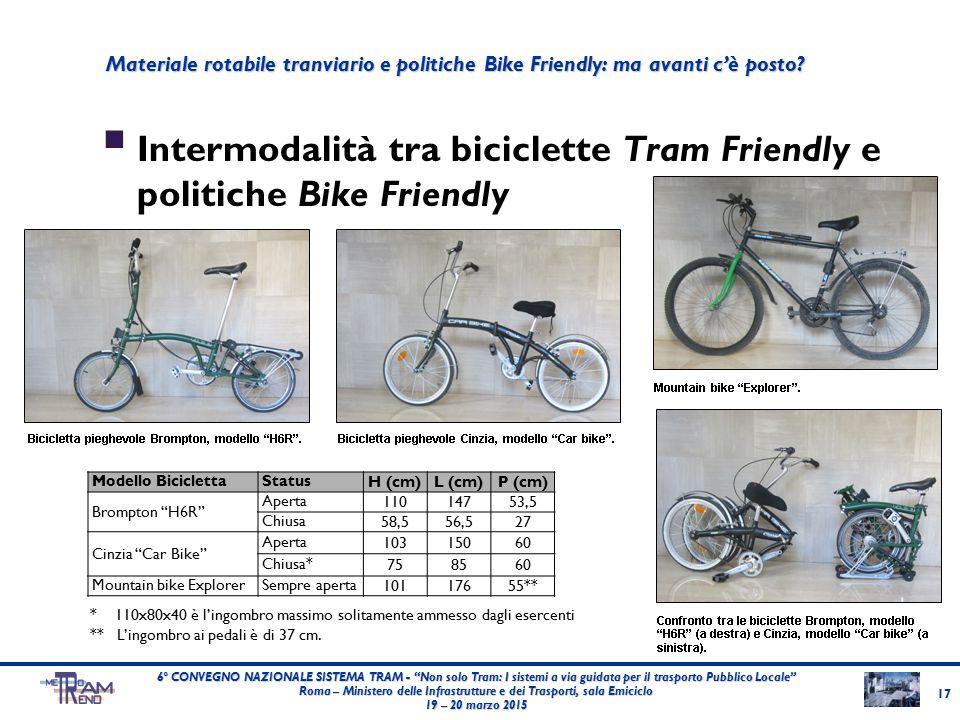 """ Intermodalità tra biciclette Tram Friendly e politiche Bike Friendly 17 6° CONVEGNO NAZIONALE SISTEMA TRAM - """"Non solo Tram: I sistemi a via guidata"""
