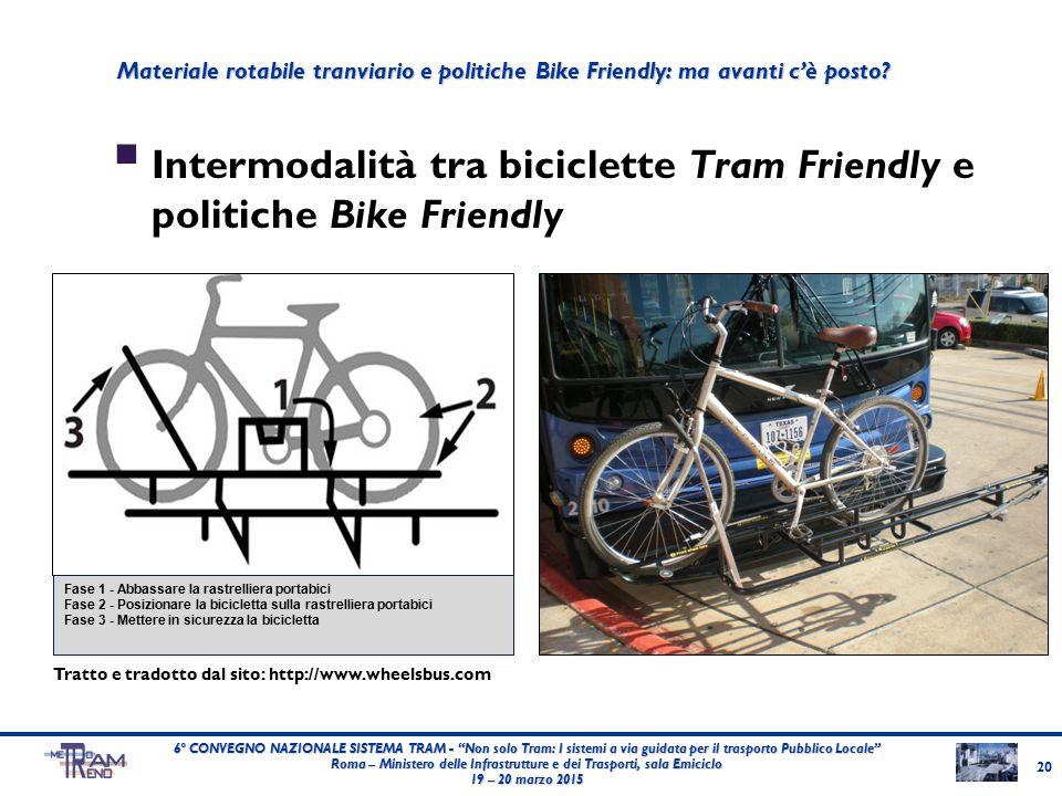 """ Intermodalità tra biciclette Tram Friendly e politiche Bike Friendly 20 6° CONVEGNO NAZIONALE SISTEMA TRAM - """"Non solo Tram: I sistemi a via guidata"""