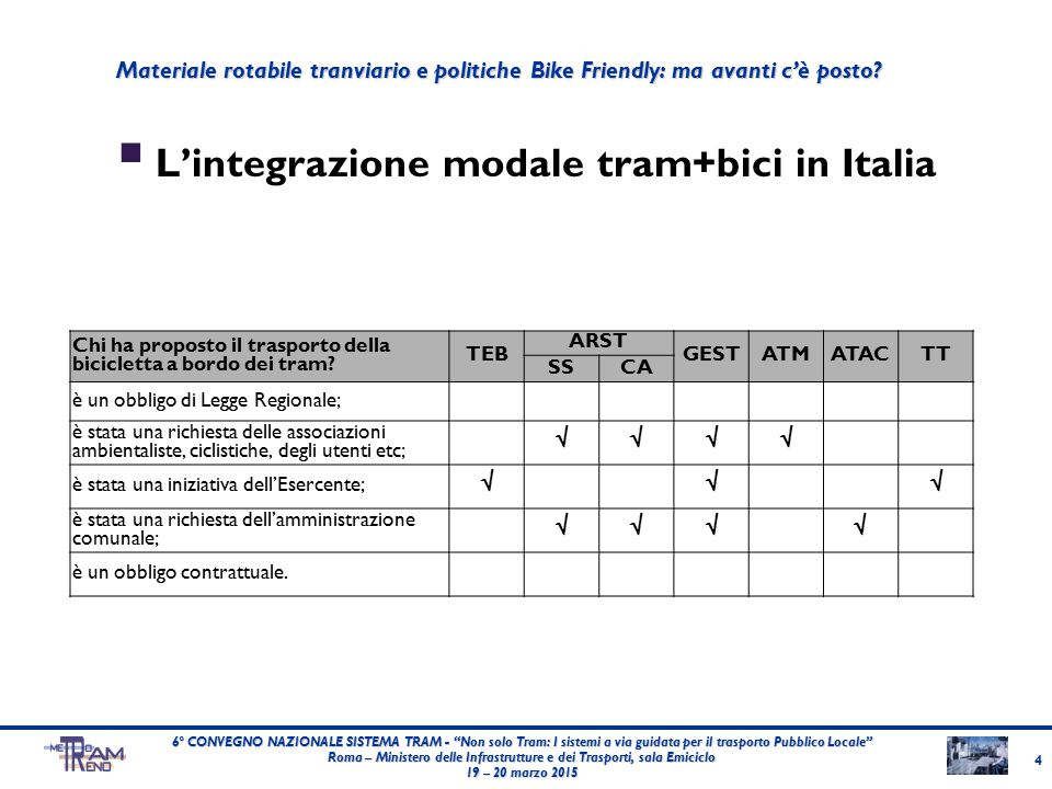  L'integrazione modale tram+bici in Italia 4 6° CONVEGNO NAZIONALE SISTEMA TRAM - Non solo Tram: I sistemi a via guidata per il trasporto Pubblico Locale Roma – Ministero delle Infrastrutture e dei Trasporti, sala Emiciclo 19 – 20 marzo 2015 Chi ha proposto il trasporto della bicicletta a bordo dei tram.