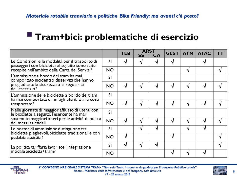 """ Tram+bici: problematiche di esercizio 8 6° CONVEGNO NAZIONALE SISTEMA TRAM - """"Non solo Tram: I sistemi a via guidata per il trasporto Pubblico Local"""